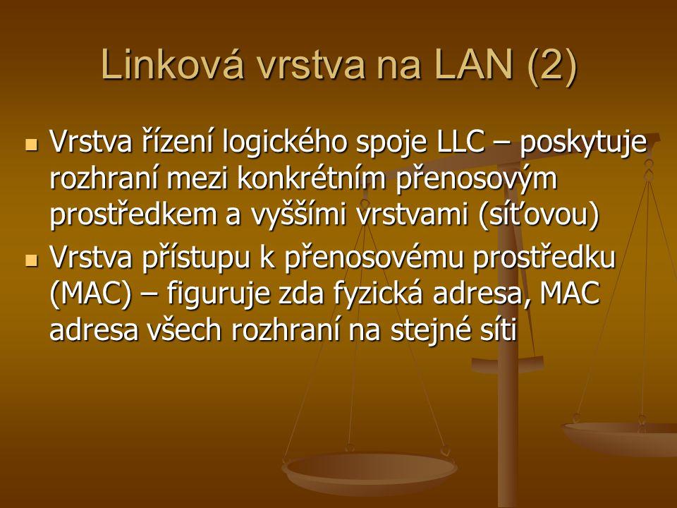 Protokoly vrstvy SLIP – vkládá data přímo do sériové linky SLIP – vkládá data přímo do sériové linky HDLC – provádí detekci chyb a řízení toku dat HDLC – provádí detekci chyb a řízení toku dat PPP – telefonické připojení k Netu PPP – telefonické připojení k Netu LCP – navázání a ukončení spojení, dohoda autentizačního algoritmu LCP – navázání a ukončení spojení, dohoda autentizačního algoritmu Frame relay – pro rozsáhlé pevné linky Frame relay – pro rozsáhlé pevné linky Ethernet – rodina protokolů IEEE802.3 Ethernet – rodina protokolů IEEE802.3