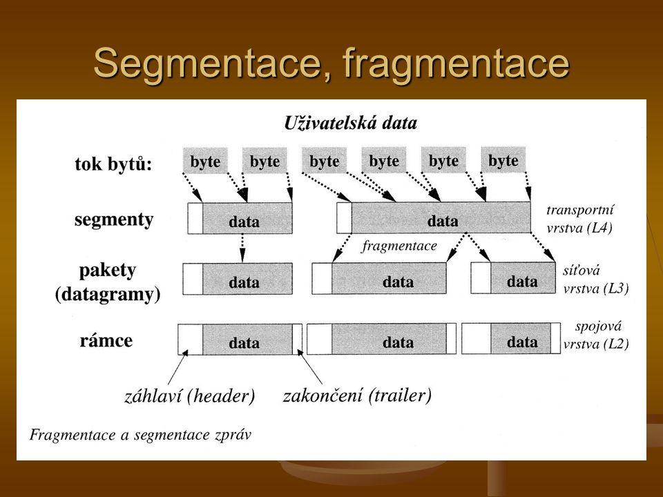 Segmentace, fragmentace