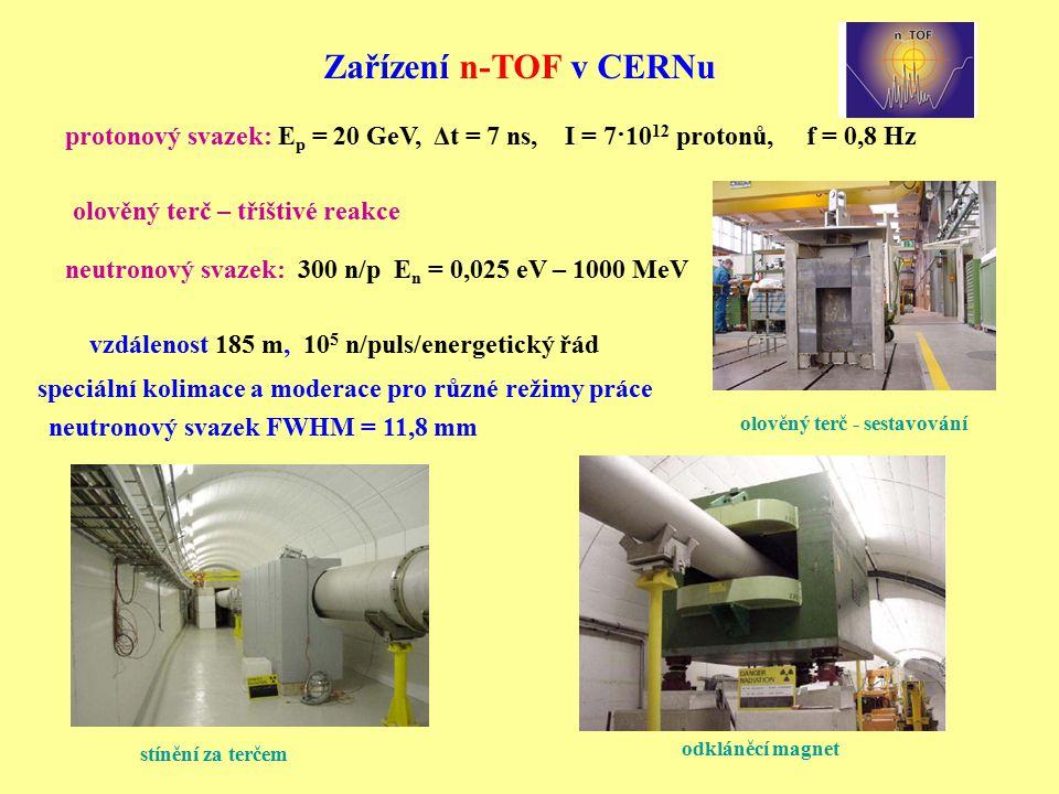 Zařízení n-TOF v CERNu olověný terč – tříštivé reakce protonový svazek: E p = 20 GeV, Δt = 7 ns, I = 7·10 12 protonů, f = 0,8 Hz vzdálenost 185 m, 10
