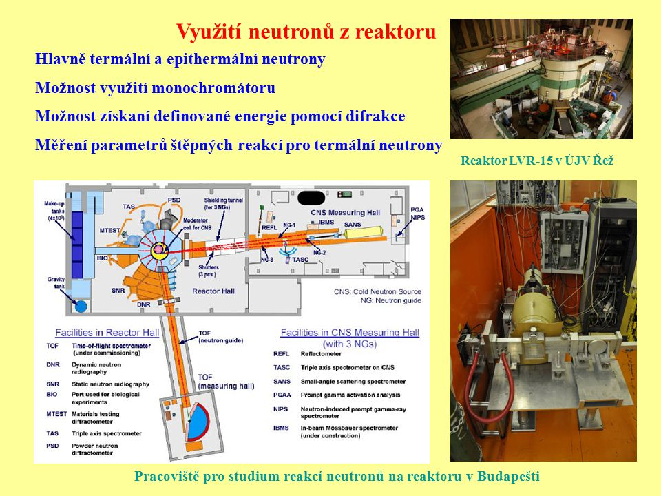 Využití neutronů z reaktoru Hlavně termální a epithermální neutrony Možnost využití monochromátoru Možnost získaní definované energie pomocí difrakce