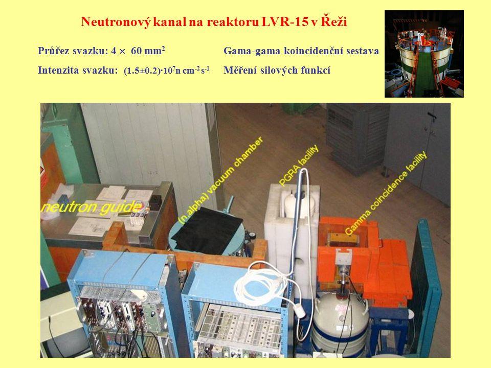 Neutronový kanal na reaktoru LVR-15 v Řeži Průřez svazku: 4  60 mm 2 Intenzita svazku: (1.5±0.2)·10 7 n cm -2 s -1 Gama-gama koincidenční sestava Měř