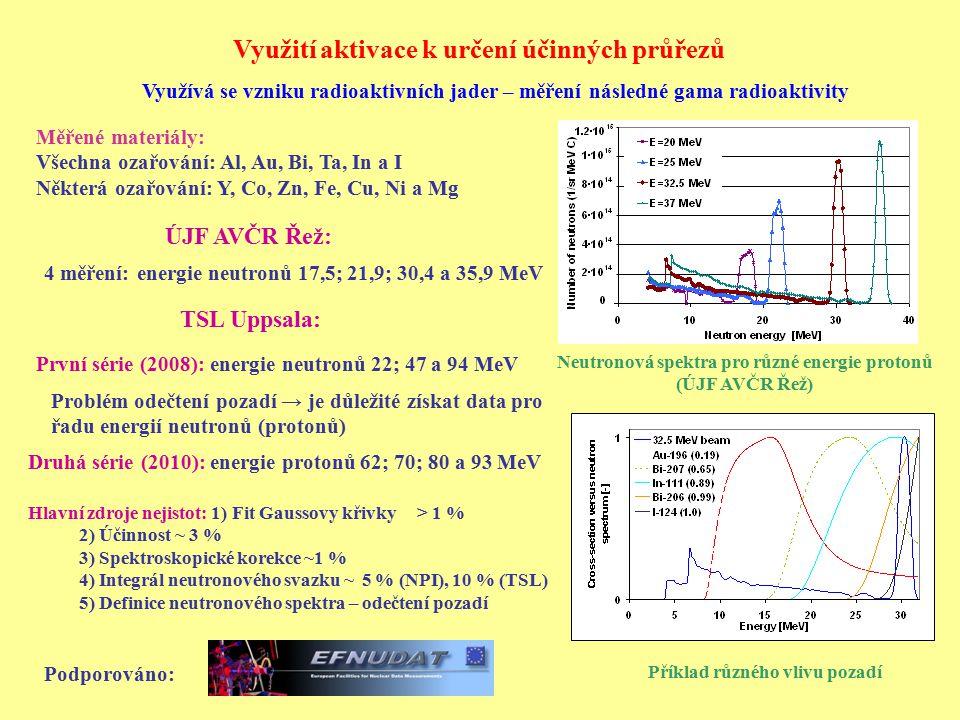 ÚJF AVČR Řež: TSL Uppsala: 4 měření: energie neutronů 17,5; 21,9; 30,4 a 35,9 MeV První série (2008): energie neutronů 22; 47 a 94 MeV Druhá série (20