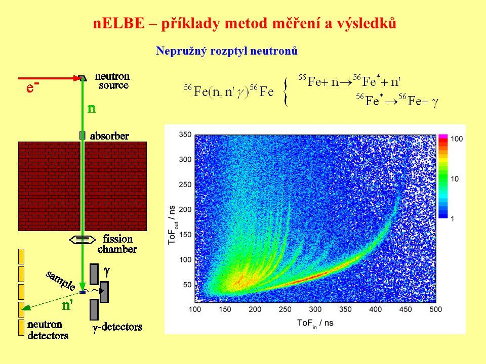 nELBE – příklady metod měření a výsledků Nepružný rozptyl neutronů