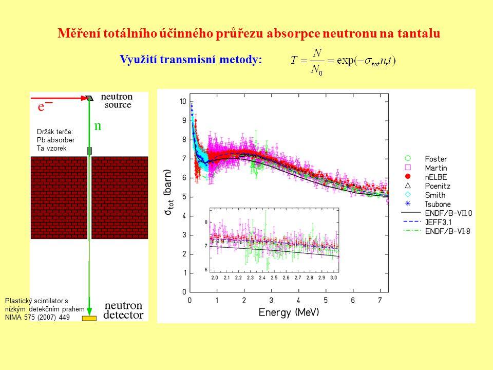 Držák terče: Pb absorber Ta vzorek Plastický scintilator s nízkým detekčním prahem NIMA 575 (2007) 449 Měření totálního účinného průřezu absorpce neut