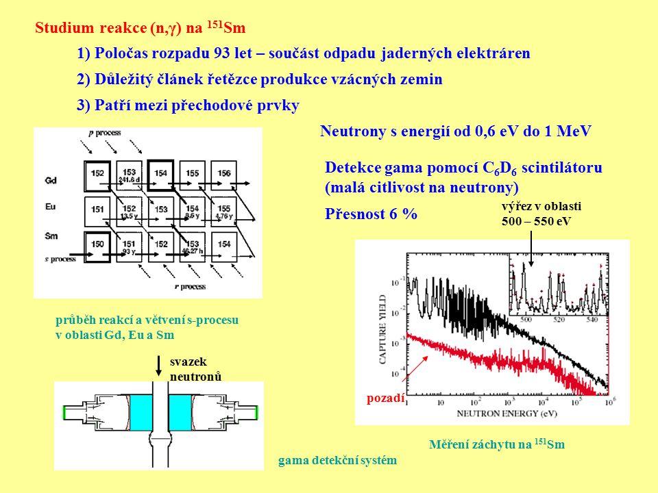 Měření záchytu na 151 Sm průběh reakcí a větvení s-procesu v oblasti Gd, Eu a Sm Detekce gama pomocí C 6 D 6 scintilátoru (malá citlivost na neutrony)