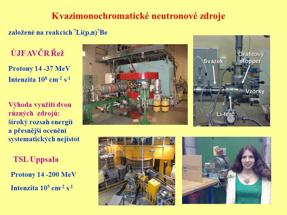 Kvazimonochromatické neutronové zdroje TSL Uppsala ÚJF AVČR Řež založené na reakcích 7 Li(p,n) 7 Be Protony 14 -37 MeV Protony 14 -200 MeV Intenzita 1