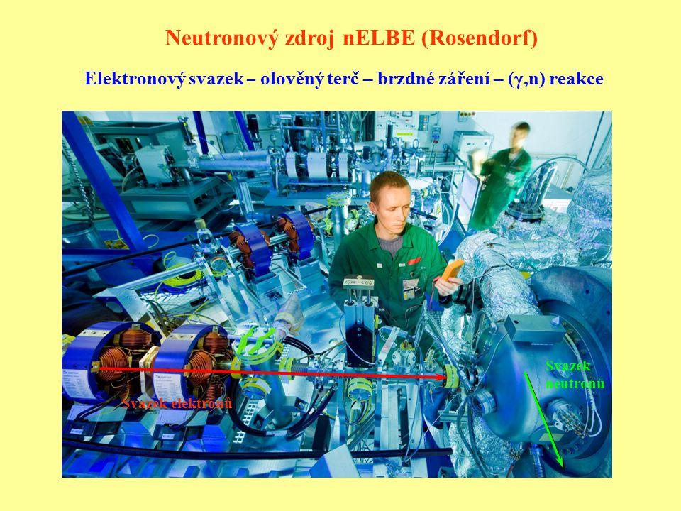 Neutronový zdroj nELBE (Rosendorf) Svazek neutronů Svazek elektronů Elektronový svazek – olověný terč – brzdné záření – (γ,n) reakce