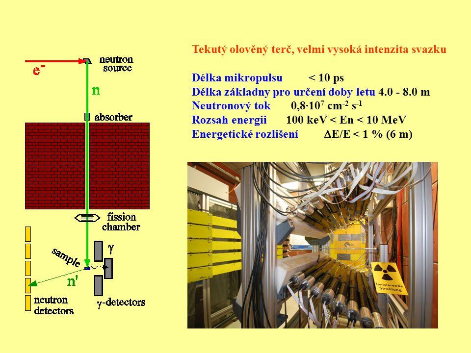 Tekutý olověný terč, velmi vysoká intenzita svazku Délka mikropulsu < 10 ps Délka základny pro určení doby letu 4.0 - 8.0 m Neutronový tok 0,8·10 7 cm