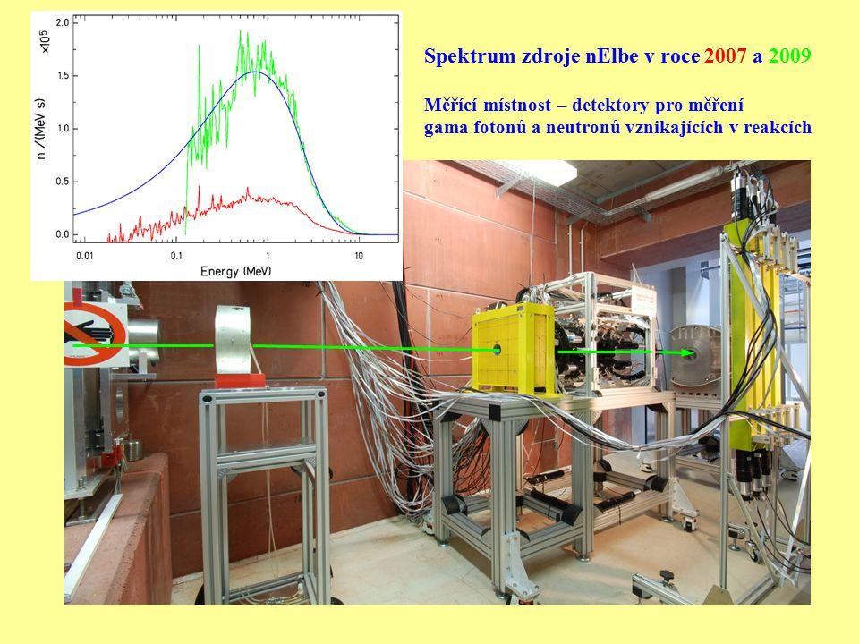 Spektrum zdroje nElbe v roce 2007 a 2009 Měřící místnost – detektory pro měření gama fotonů a neutronů vznikajících v reakcích