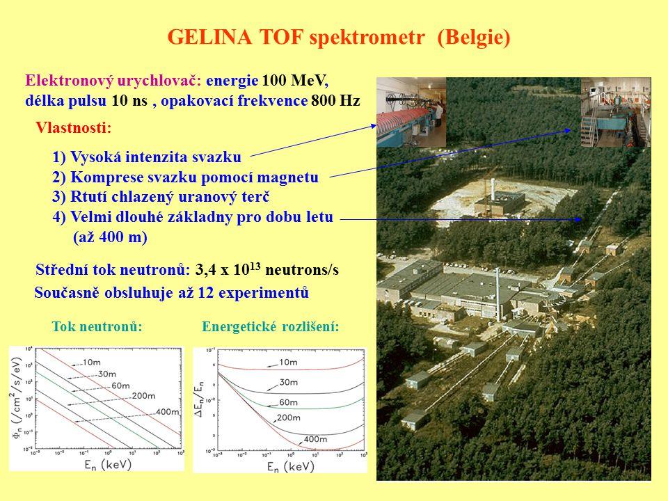 GELINA TOF spektrometr (Belgie) Elektronový urychlovač: energie 100 MeV, délka pulsu 10 ns, opakovací frekvence 800 Hz Vlastnosti: 1) Vysoká intenzita