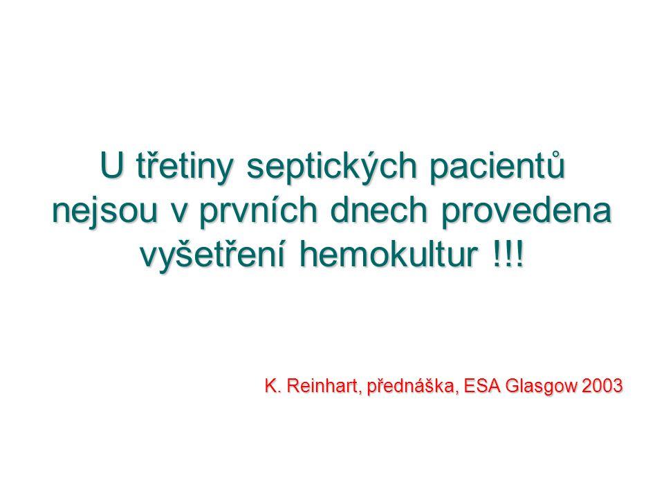 U třetiny septických pacientů nejsou v prvních dnech provedena vyšetření hemokultur !!! K. Reinhart, přednáška, ESA Glasgow 2003