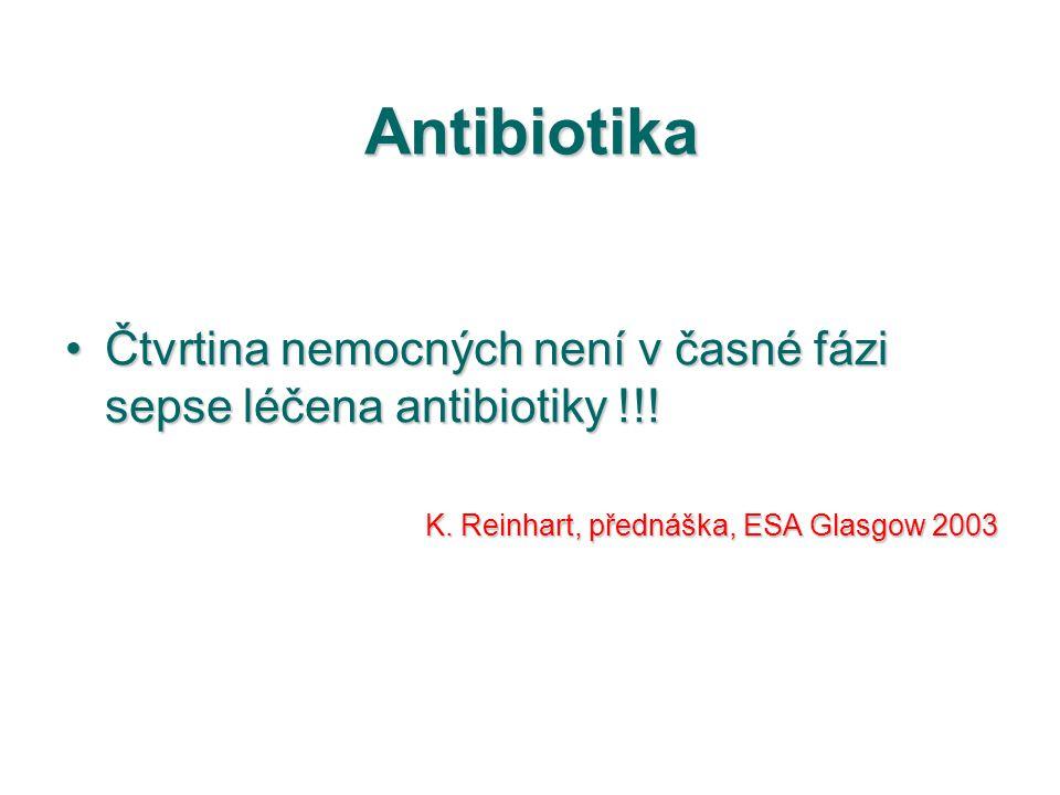 Antibiotika Čtvrtina nemocných není v časné fázi sepse léčena antibiotiky !!!Čtvrtina nemocných není v časné fázi sepse léčena antibiotiky !!! K. Rein