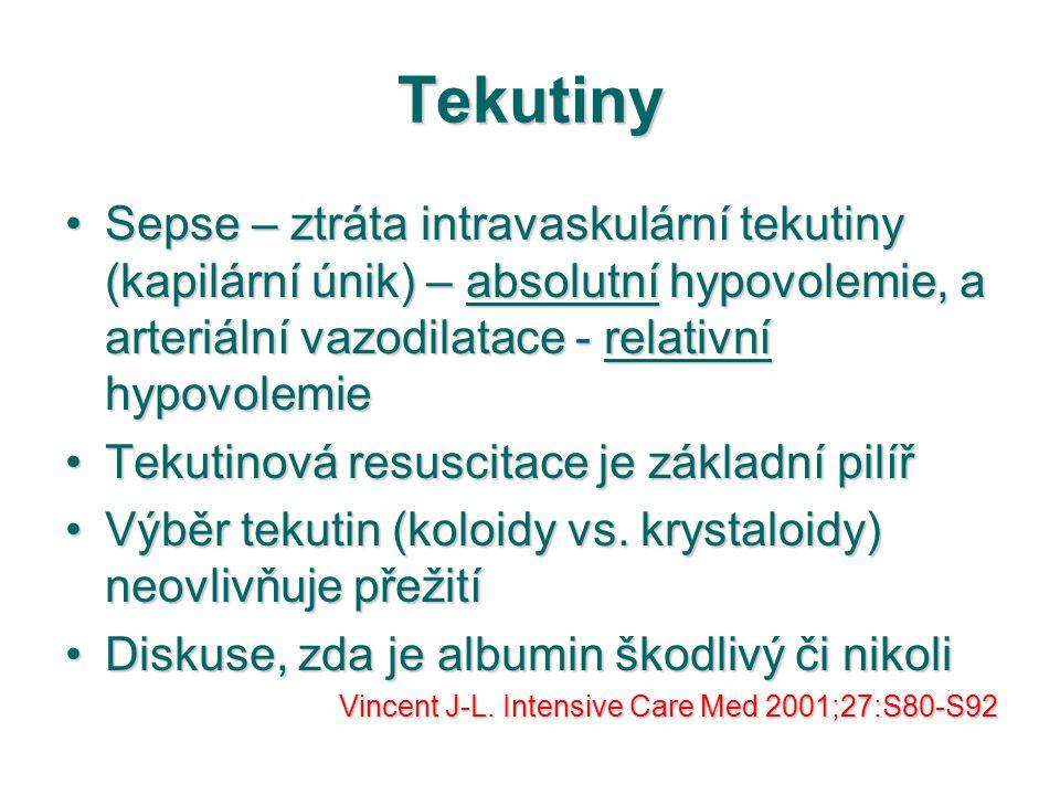 Tekutiny Sepse – ztráta intravaskulární tekutiny (kapilární únik) – absolutní hypovolemie, a arteriální vazodilatace - relativní hypovolemieSepse – zt