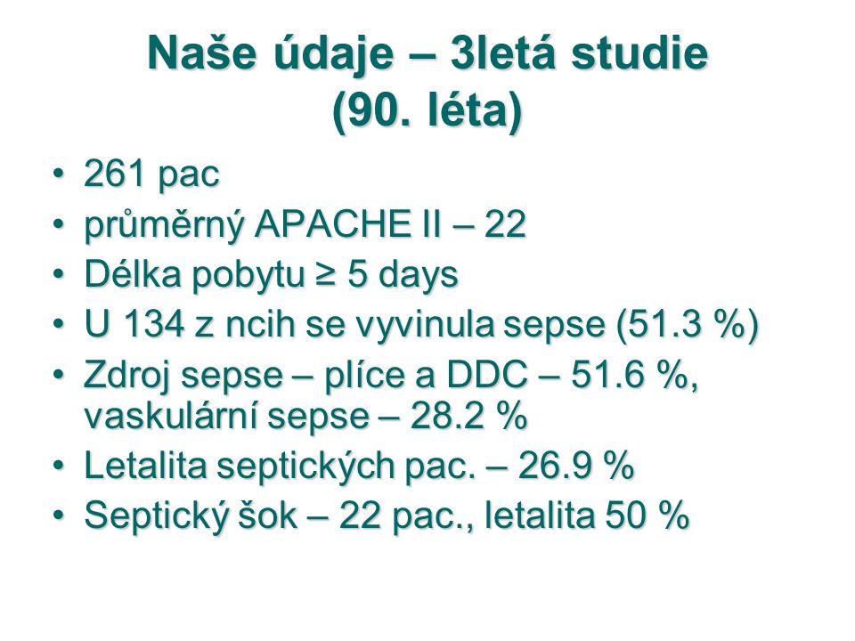 Naše údaje – 3letá studie (90. léta) 261 pac261 pac průměrný APACHE II – 22průměrný APACHE II – 22 Délka pobytu ≥ 5 daysDélka pobytu ≥ 5 days U 134 z