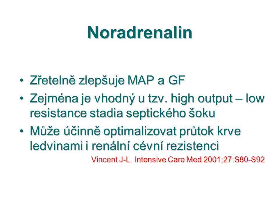 Noradrenalin Zřetelně zlepšuje MAP a GFZřetelně zlepšuje MAP a GF Zejména je vhodný u tzv. high output – low resistance stadia septického šokuZejména