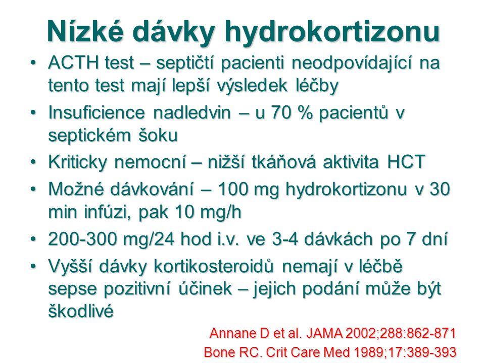 Nízké dávky hydrokortizonu ACTH test – septičtí pacienti neodpovídající na tento test mají lepší výsledek léčbyACTH test – septičtí pacienti neodpovíd