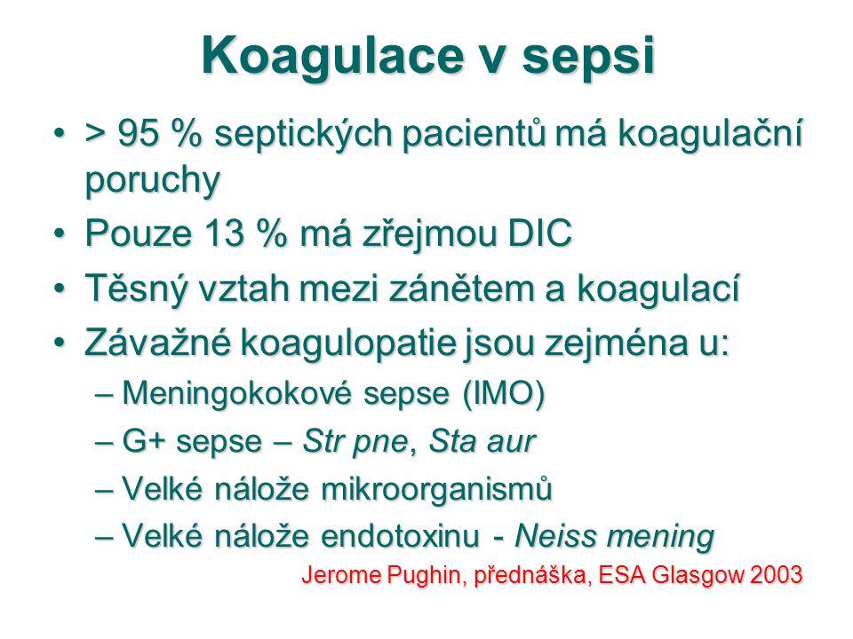 Koagulace v sepsi > 95 % septických pacientů má koagulační poruchy> 95 % septických pacientů má koagulační poruchy Pouze 13 % má zřejmou DICPouze 13 %