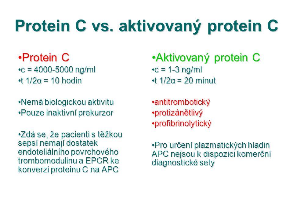 Protein C vs. aktivovaný protein C Protein CProtein C c = 4000-5000 ng/mlc = 4000-5000 ng/ml t 1/2α = 10 hodint 1/2α = 10 hodin Nemá biologickou aktiv