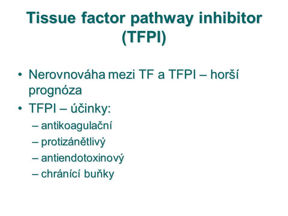 Tissue factor pathway inhibitor (TFPI) Nerovnováha mezi TF a TFPI – horší prognózaNerovnováha mezi TF a TFPI – horší prognóza TFPI – účinky:TFPI – úči