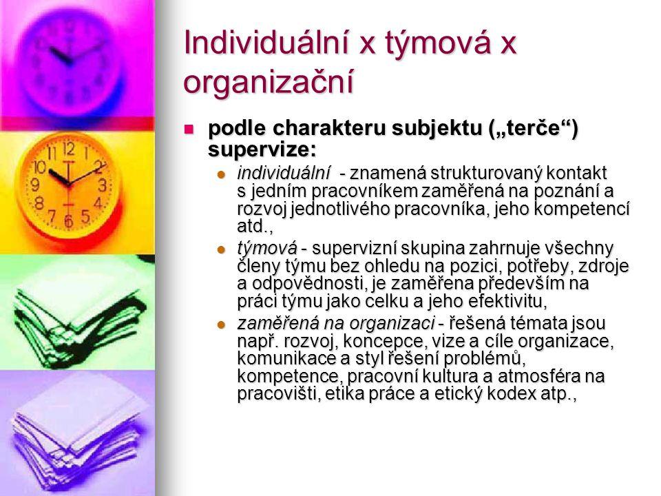 """Individuální x týmová x organizační podle charakteru subjektu (""""terče"""") supervize: podle charakteru subjektu (""""terče"""") supervize: individuální - zname"""