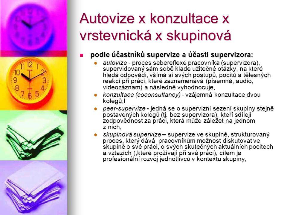Autovize x konzultace x vrstevnická x skupinová podle účastníků supervize a účasti supervizora: podle účastníků supervize a účasti supervizora: autovi
