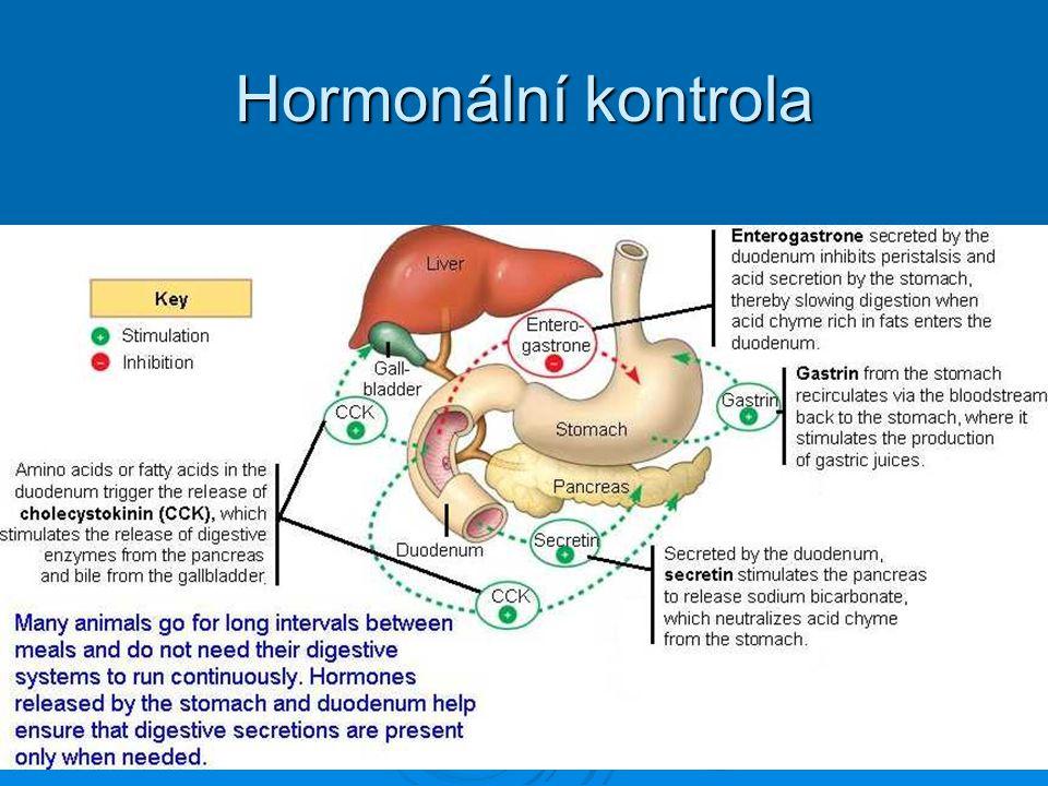 Hormonální kontrola