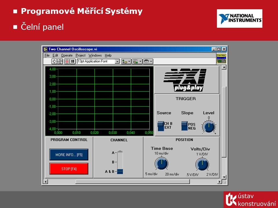Programové Měřící Systémy Čelní panel