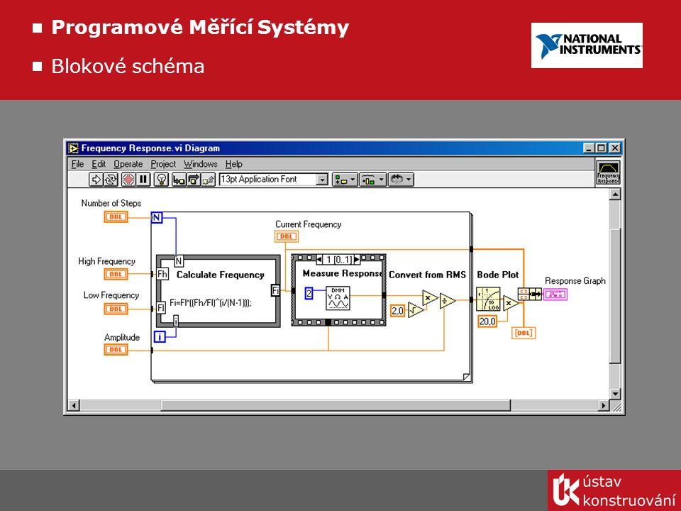 Programové Měřící Systémy Blokové schéma