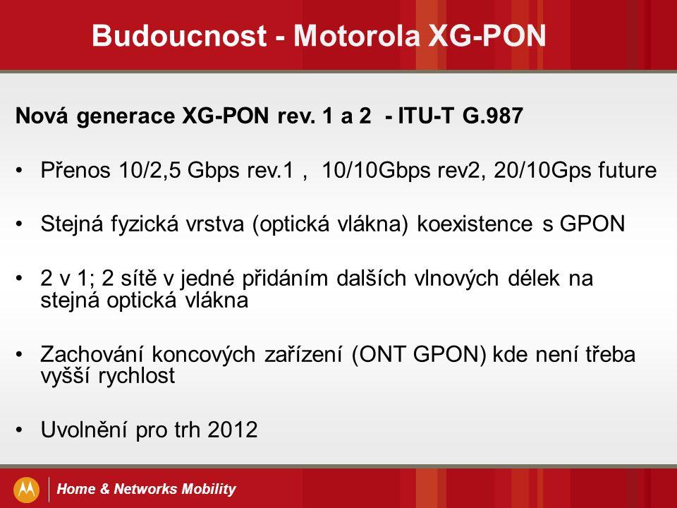 Home & Networks Mobility Nová generace XG-PON rev. 1 a 2 - ITU-T G.987 Přenos 10/2,5 Gbps rev.1, 10/10Gbps rev2, 20/10Gps future Stejná fyzická vrstva