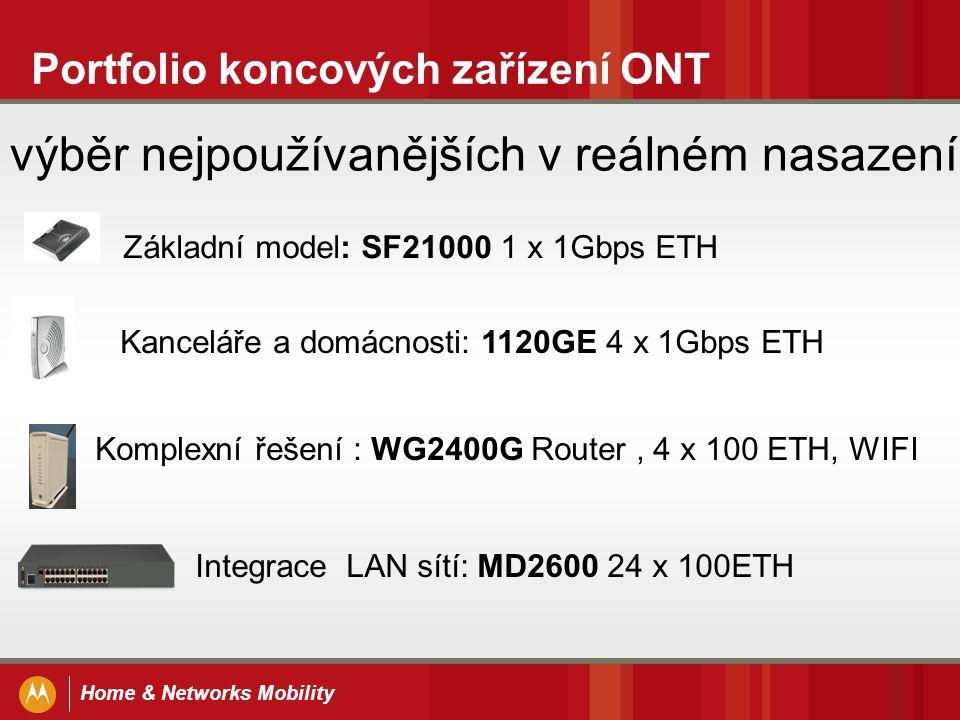Home & Networks Mobility Portfolio koncových zařízení ONT výběr nejpoužívanějších v reálném nasazení Základní model: SF21000 1 x 1Gbps ETH Kanceláře a