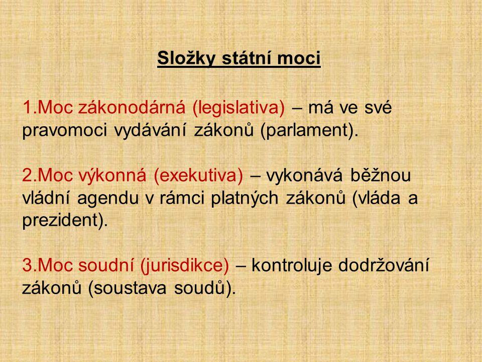 Složky státní moci 1.Moc zákonodárná (legislativa) – má ve své pravomoci vydávání zákonů (parlament).