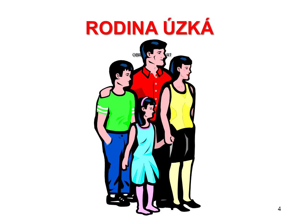 USPOŘÁDÁNÍ RODINY Rodinaúzká Rodina úzká (základní, jádrová, nukleární) se skládá pouze z otce, matky a dětí, kteří žijí pohromadě Rodina široká Rodina široká (rozšířená) zahrnuje rodinu úzkou a další příbuzné (prarodiče, strýce, tety, bratrance, sestřenice) Rodina orientační je taková, ve které se daný jedinec narodil 3