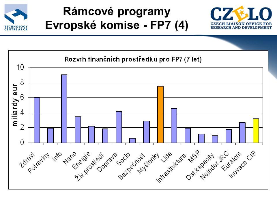Rámcové programy Evropské komise - FP7 (4)