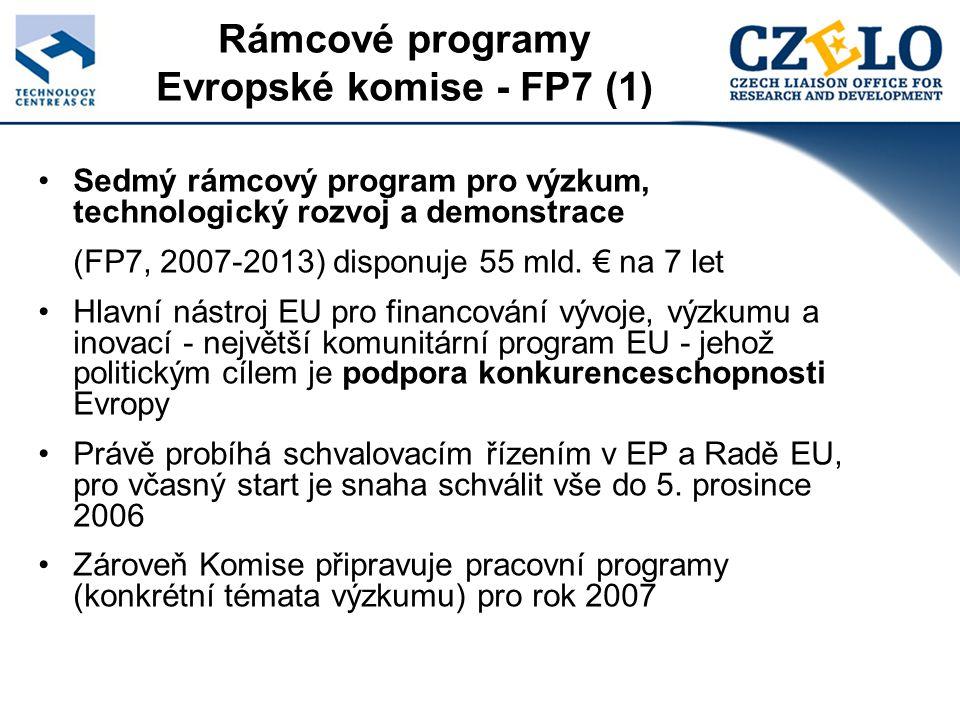 Program zahrnuje: - 10 tématických priorit pro mezinárodní týmy - granty pro neadresný základní výzkum - podpora mobility mezi průmyslem a akademii - kapacity – budování výzkumné infrastruktury, podpora MSP… - jaderný výzkum - financování výzkumných center Evropské komise Priority konkretizovány v ročních pracovních programech až na úroveň vybraných výzkumných domén (kvalita veřejné dopravy či multimodální rozhraní) Rámcové programy Evropské komise - FP7 (2)