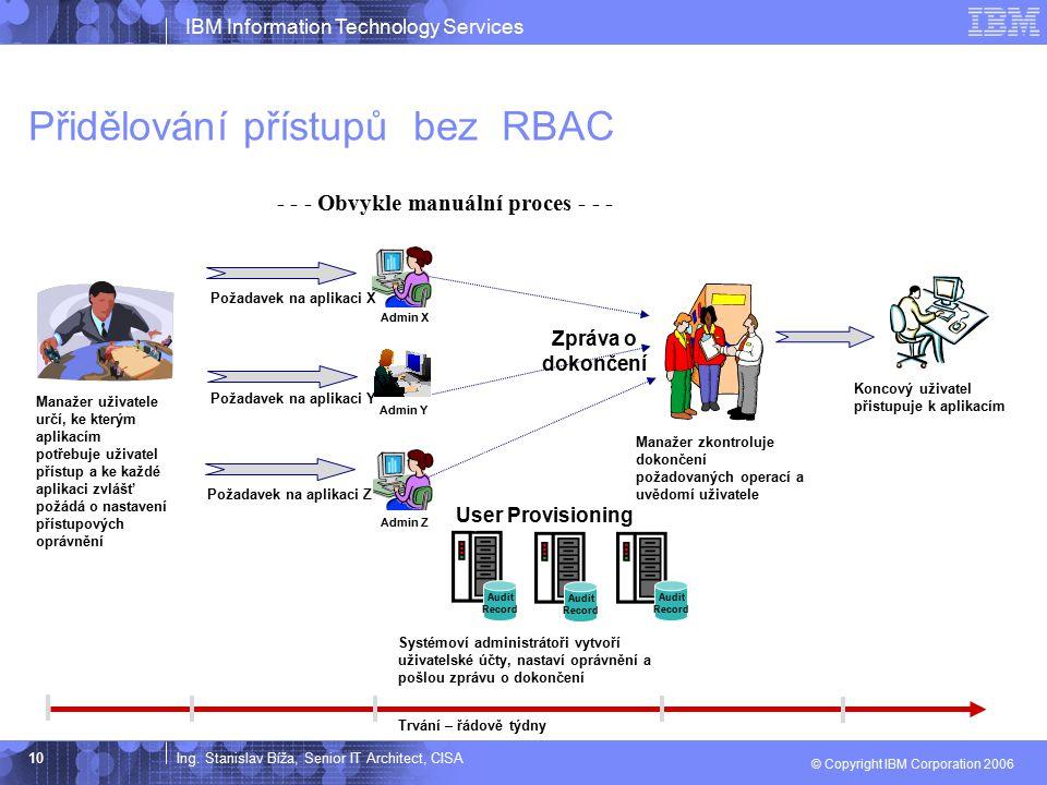 Ing. Stanislav Bíža, Senior IT Architect, CISA IBM Information Technology Services © Copyright IBM Corporation 2006 10 Přidělování přístupů bez RBAC M