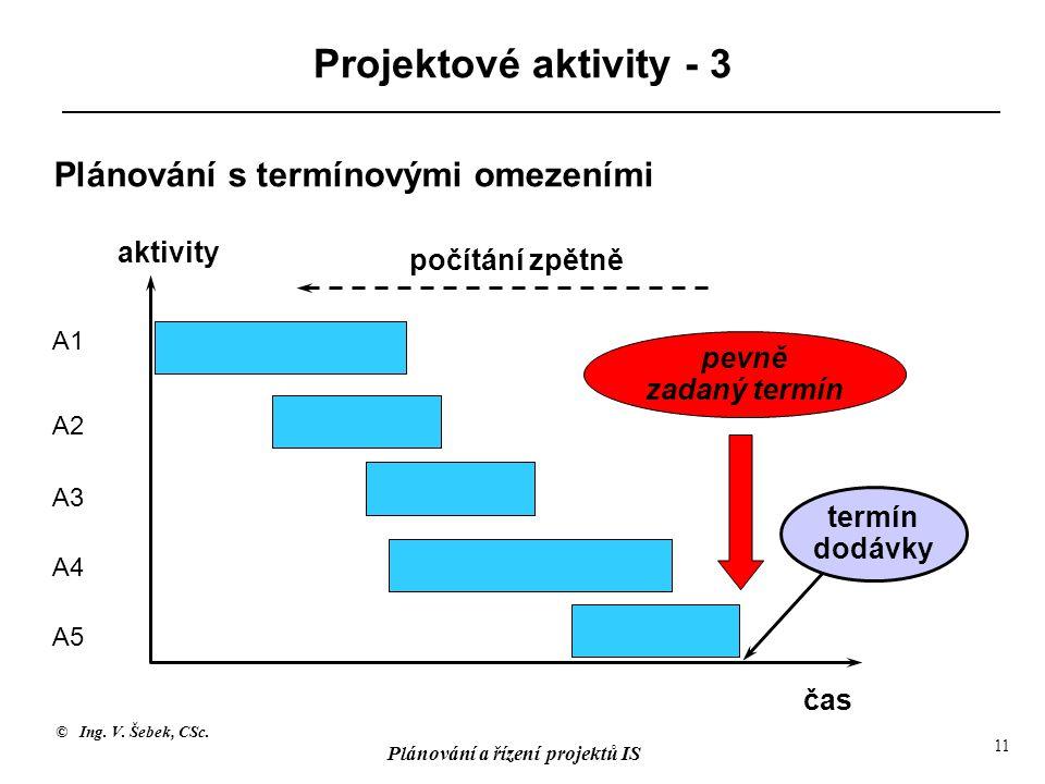© Ing. V. Šebek, CSc. Plánování a řízení projektů IS 11 Projektové aktivity - 3 Plánování s termínovými omezeními čas počítání zpětně aktivity A1 A2 A