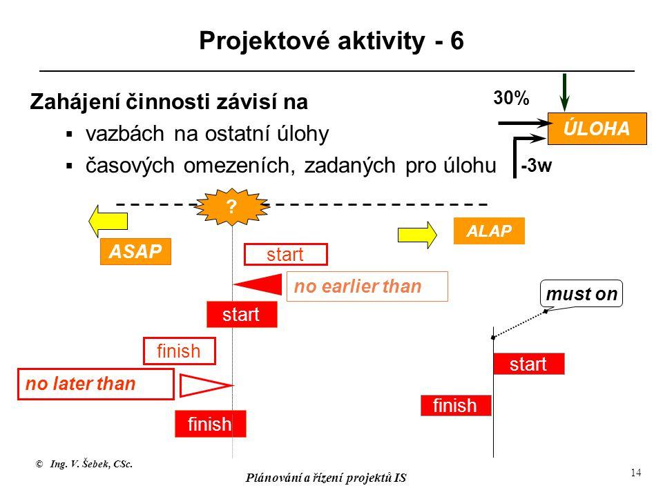 © Ing. V. Šebek, CSc. Plánování a řízení projektů IS 14 Projektové aktivity - 6 Zahájení činnosti závisí na  vazbách na ostatní úlohy  časových omez