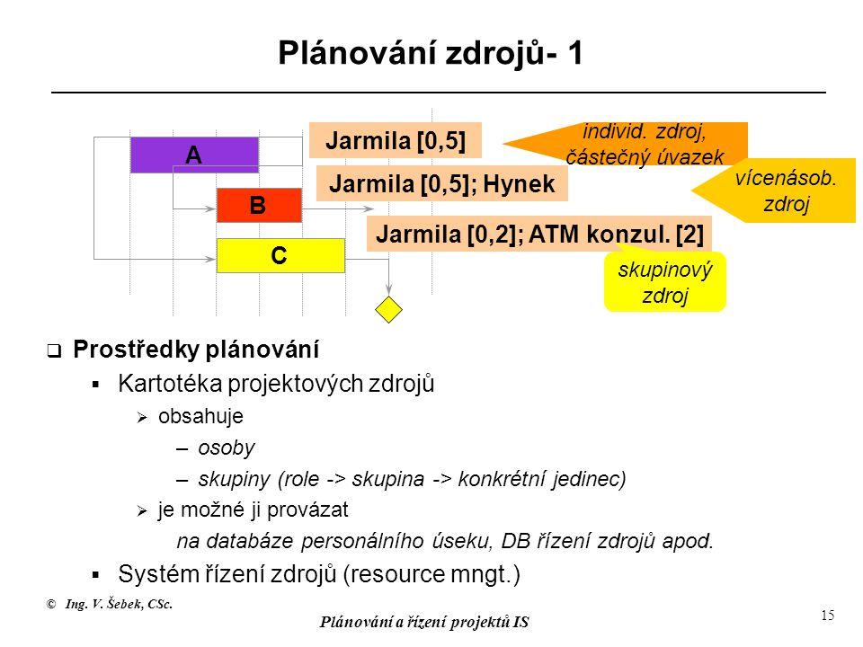 © Ing. V. Šebek, CSc. Plánování a řízení projektů IS 15 Plánování zdrojů- 1 A B C Jarmila [0,5] Jarmila [0,5]; Hynek Jarmila [0,2]; ATM konzul. [2] in