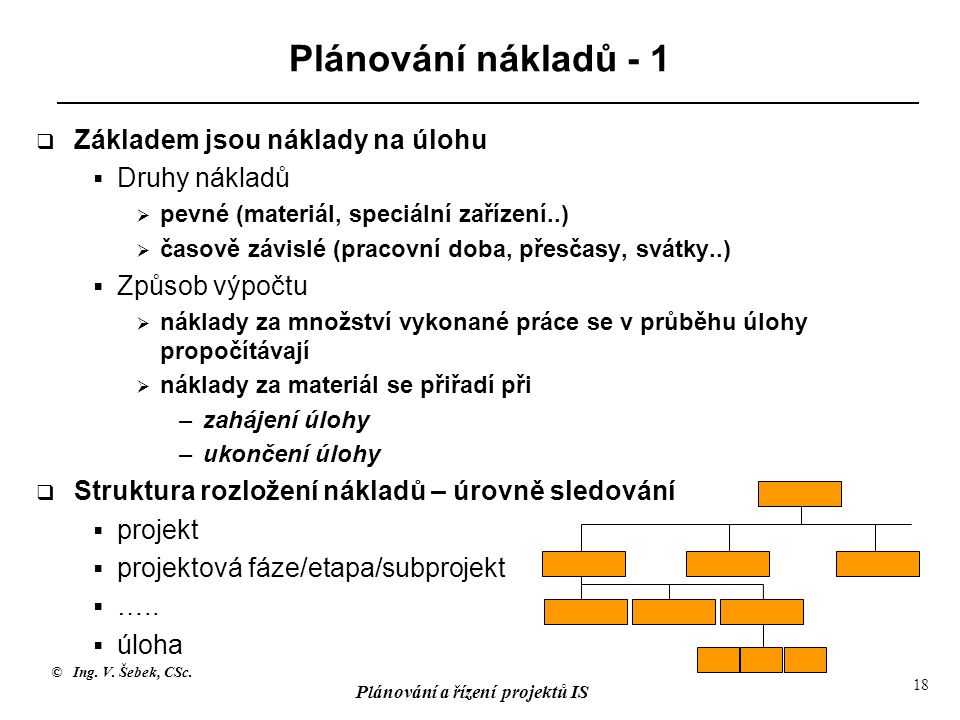 © Ing. V. Šebek, CSc. Plánování a řízení projektů IS 18 Plánování nákladů - 1  Základem jsou náklady na úlohu  Druhy nákladů  pevné (materiál, spec