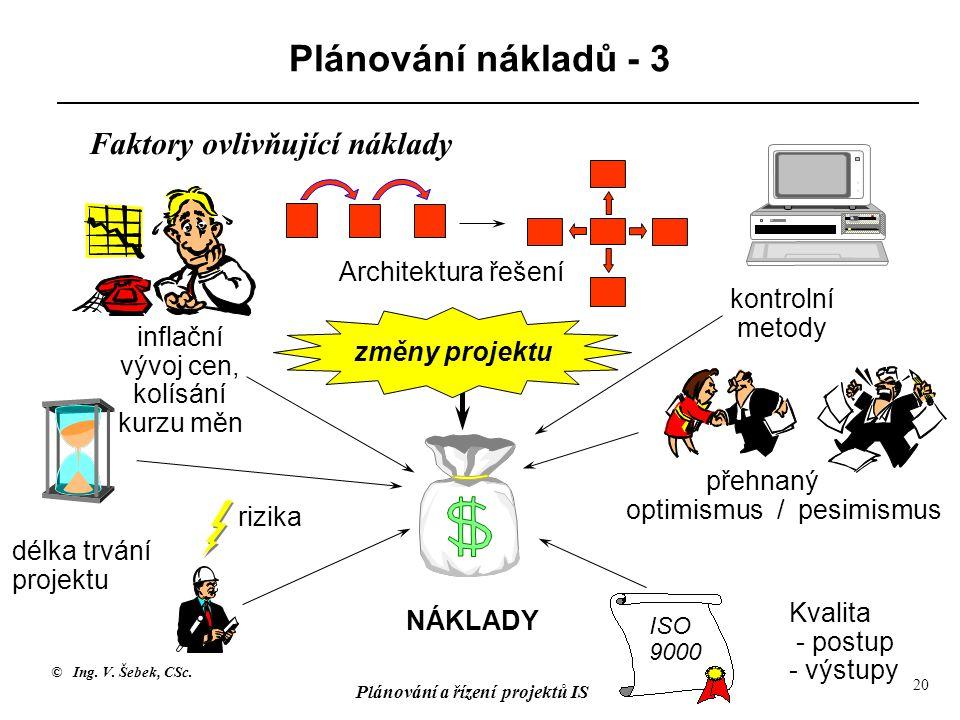 © Ing. V. Šebek, CSc. Plánování a řízení projektů IS 20 Plánování nákladů - 3 inflační vývoj cen, kolísání kurzu měn rizika NÁKLADY Kvalita - postup -