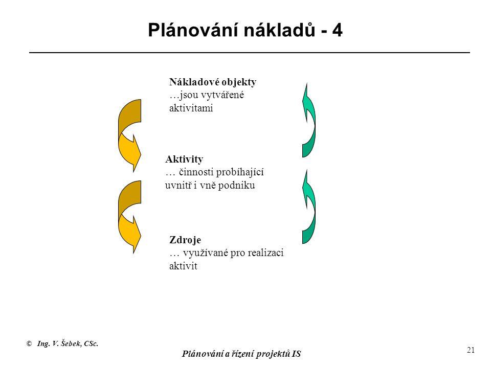 © Ing. V. Šebek, CSc. Plánování a řízení projektů IS 21 Plánování nákladů - 4 Zdroje … využívané pro realizaci aktivit Aktivity … činnosti probíhající
