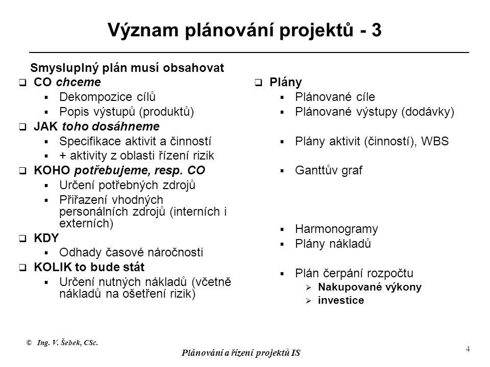 © Ing. V. Šebek, CSc. Plánování a řízení projektů IS 4 Význam plánování projektů - 3 Smysluplný plán musí obsahovat  CO chceme  Dekompozice cílů  P
