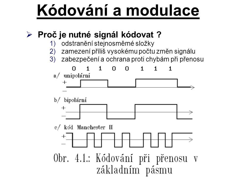 Kódování a modulace  Proč je nutné signál kódovat ? 1)odstranění stejnosměrné složky 2)zamezení příliš vysokému počtu změn signálu 3)zabezpečení a oc