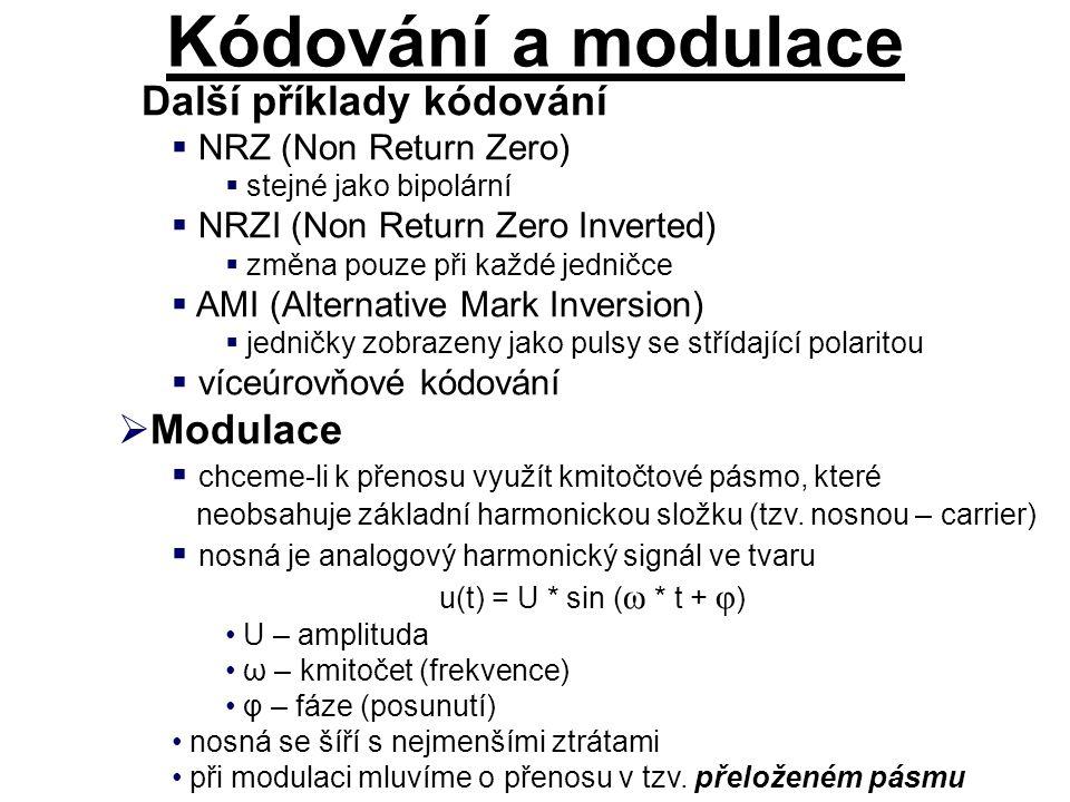 Další příklady kódování  NRZ (Non Return Zero)  stejné jako bipolární  NRZI (Non Return Zero Inverted)  změna pouze při každé jedničce  AMI (Alternative Mark Inversion)  jedničky zobrazeny jako pulsy se střídající polaritou  víceúrovňové kódování  Modulace  chceme-li k přenosu využít kmitočtové pásmo, které neobsahuje základní harmonickou složku (tzv.