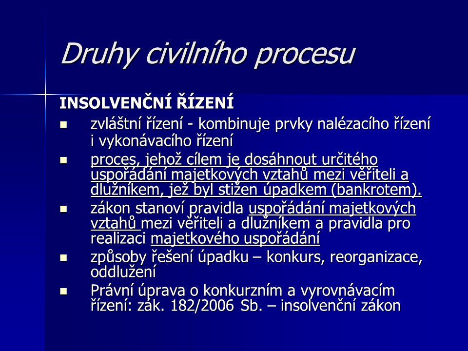 Druhy civilního procesu INSOLVENČNÍ ŘÍZENÍ zvláštní řízení - kombinuje prvky nalézacího řízení i vykonávacího řízení zvláštní řízení - kombinuje prvky