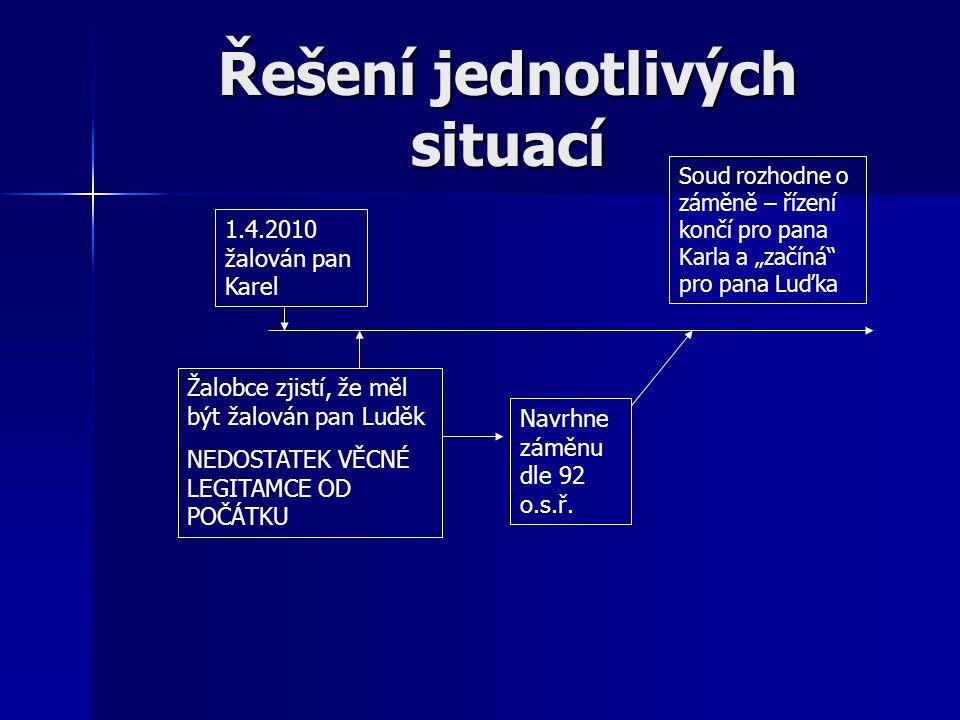 Řešení jednotlivých situací 1.4.2010 žalován pan Karel Žalobce zjistí, že měl být žalován pan Luděk NEDOSTATEK VĚCNÉ LEGITAMCE OD POČÁTKU Navrhne zámě