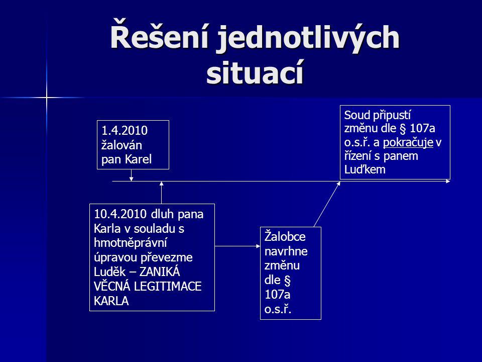 Řešení jednotlivých situací 1.4.2010 žalován pan Karel 10.4.2010 dluh pana Karla v souladu s hmotněprávní úpravou převezme Luděk – ZANIKÁ VĚCNÁ LEGITI