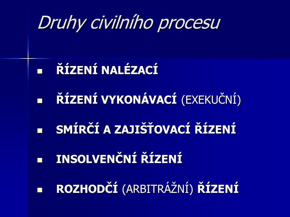 Druhy civilního procesu ŘÍZENÍ NALÉZACÍ ŘÍZENÍ NALÉZACÍ ŘÍZENÍ VYKONÁVACÍ (EXEKUČNÍ) ŘÍZENÍ VYKONÁVACÍ (EXEKUČNÍ) SMÍRČÍ A ZAJIŠŤOVACÍ ŘÍZENÍ SMÍRČÍ A