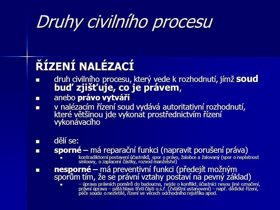 Druhy civilního procesu ŘÍZENÍ NALÉZACÍ druh civilního procesu, který vede k rozhodnutí, jímž soud buď zjišťuje, co je právem, druh civilního procesu,