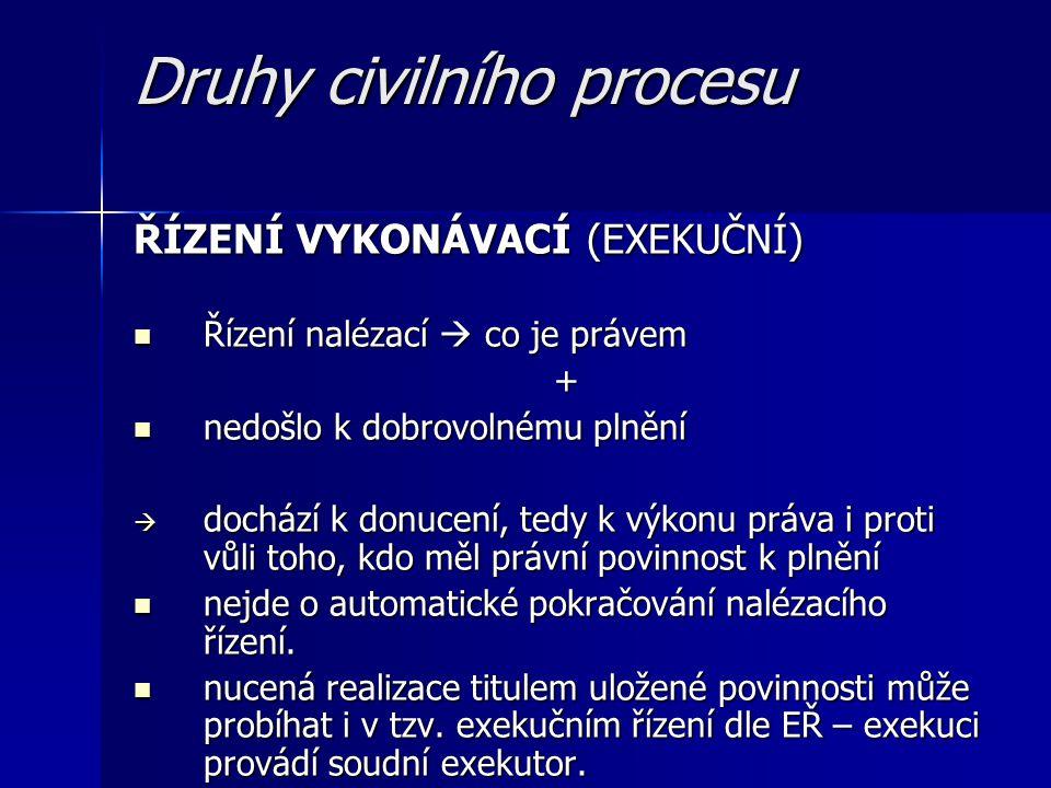 Druhy civilního procesu ŘÍZENÍ VYKONÁVACÍ (EXEKUČNÍ) Řízení nalézací  co je právem Řízení nalézací  co je právem+ nedošlo k dobrovolnému plnění nedo